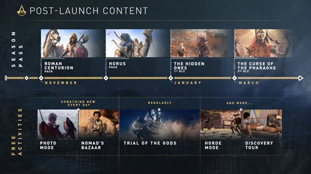 Free additional content for Assassin's Creed Origins announced